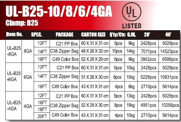UL-B21-6GA11