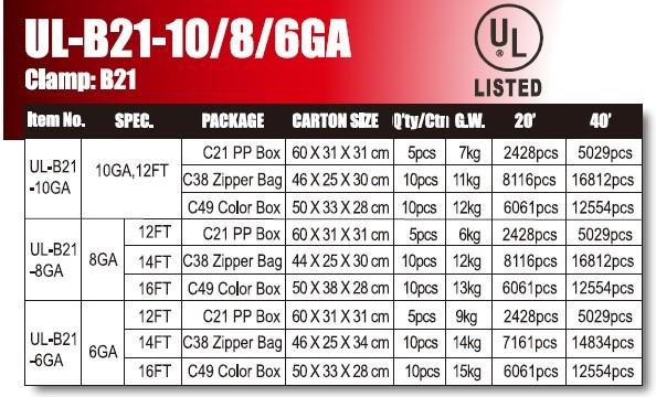 UL-B21-6GA