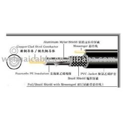 أدلى الكابلات المحورية (RG58 RG6 RG59 RG7 RG11 RG213) في الصين 4210