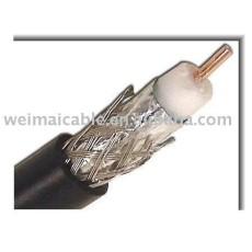 Coaxial Cable CCTV / CATV