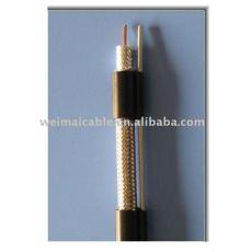 Coaxial de la serie Kable Cable