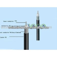 Cable coaxial WMJ00050