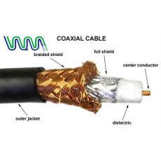 Caliente la venta de la serie RG RG6 RG11 RG59 RG58 Cable Coaxial de 75 OHM WMV384