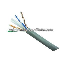 23AWG CAT6 FTP cable, Lista de la ul, La prueba FLUKE WMP625