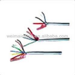 Catv coaxial cable de los fabricantes que venden / wmj04237 alta calidad coaxial catv cable de los fabricantes que venden