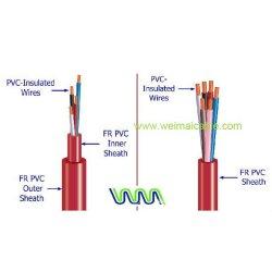 4 WM0139D الأساسية انذار عالية الجودة الكابلات