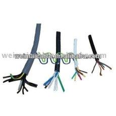 wmp06 rvv كابلات الكهرباء