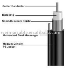 Cable Coaxial RG500 ( P3.500.JCA )