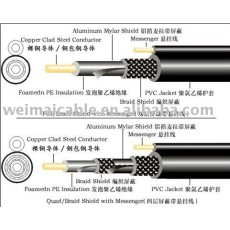 Rg59 Coaxial Cable made in china 5589