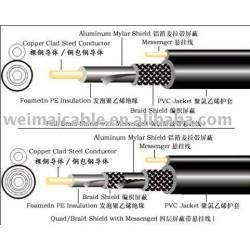 الكابلات المحورية rg59 5589 المصنوعة في الصين