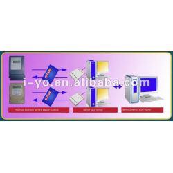 前払いエネルギーメートルシステム