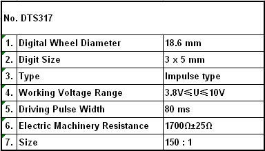 dts317電力量計のカウンタ