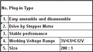 プラグ- タイプで電力量計のカウンタ