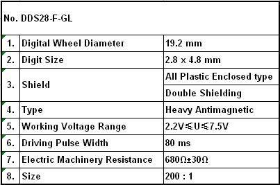 Dds28-f-gl電力量計のカウンタ