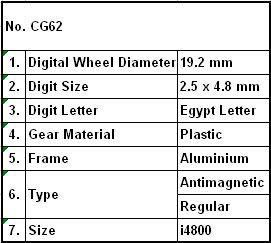 cg62電力量計のカウンタ