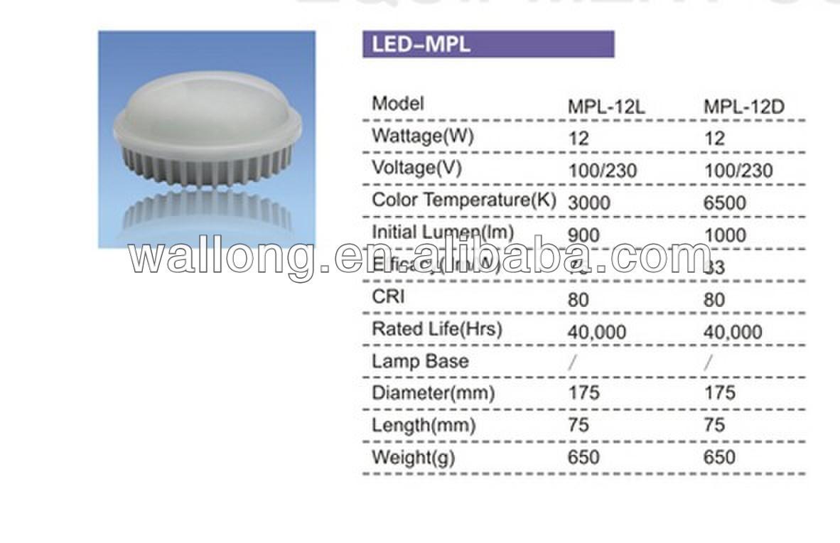 Hot Seller IP65 12W LED ceiling downlights