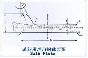AH36 DH36 BV CCS DNV S235JR, ST 37,SS400, Q235 Shiping puente edificio bulbo laminado en caliente de acero galvanizado plana Bar