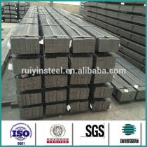 Hot rolled steel flat bar!low supply high demand!
