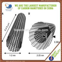 Advanced Nano Materials Double-walled Carbon Nanotubes DWCNTs