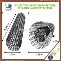 Purified Single-walled Carbon Nanotubes China Professional Supplier