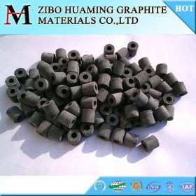 Low price graphite scrap of china