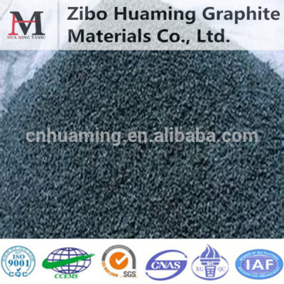 High Pure Graphite Powder----Graphite Recarburizer for Steel Industry