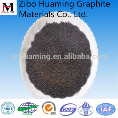 Graphite Powder high quality and best price