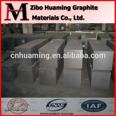 High Quality carbon graphite bulk