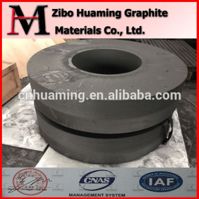 chinese carbon graphite material