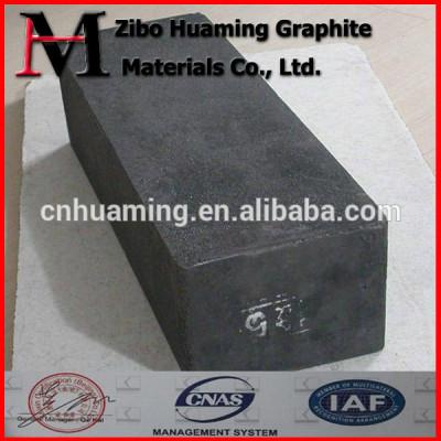 heat exchanger graphite refractory blocks