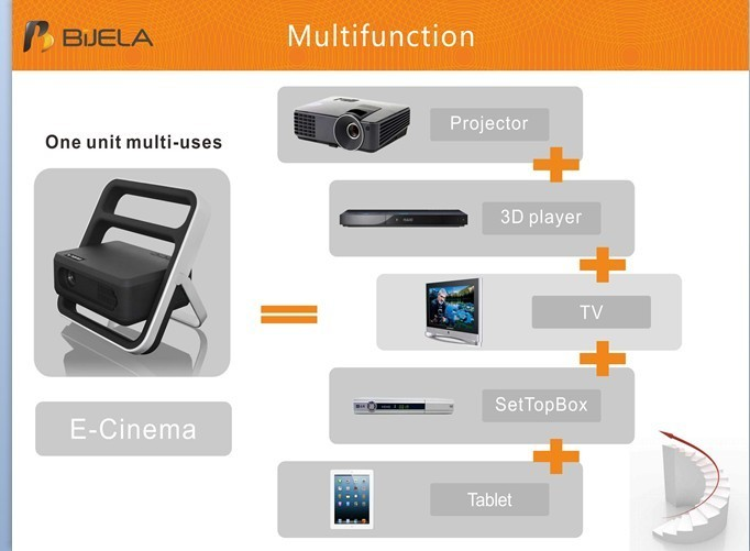 HD 1080P projector wifi android 4.2 smart projector for home theater,android projector,with HDMI/USB/AV/wifi/BT