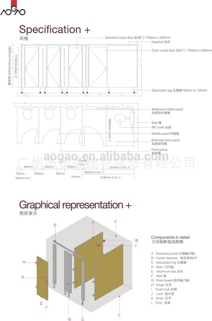 Aogao 19 Series Compact Laminate Cubicle Toilet Partition