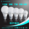 2015 cheap energy saving wholesale LED bulb light B22/E27 3W/5W/7W/9W/12W