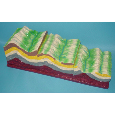ENVIRONMENTAL PROTECTION PVC MATERIAL GEOGRAPHIC SIMULATION TEACHING MODEL FOLD STRUCTURE AND LANDFORM EVOLUTION MODEL -GASEN-RZDL008