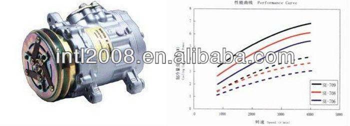 Pv4/2a 706 7b10 um/compressor ac para uso universal( kompressor)/compresor aire acondicionado