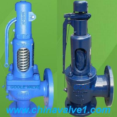 Spring loaded Pressure Safety Valve