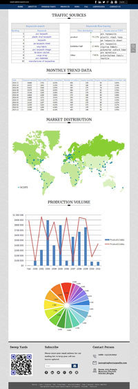 拓邦篷布-市场数据