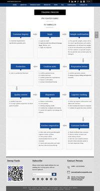 拓邦篷布-业务流程