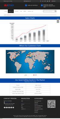 日星线缆-市场数据