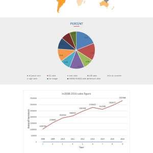 深圳市坤灿电子有限公司-市场数据