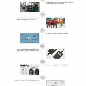 深圳市坤灿电子有限公司-发展历程