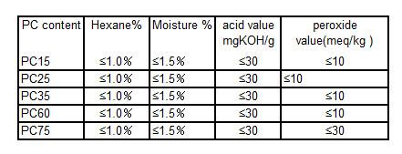 Emulsifier liquid Soya Lecithin for food additive