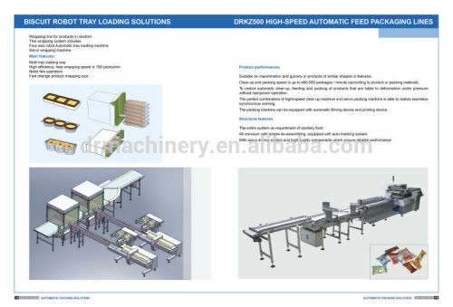 automatic turkey packing line