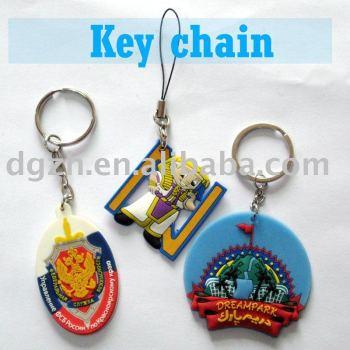 Schlüsselketten