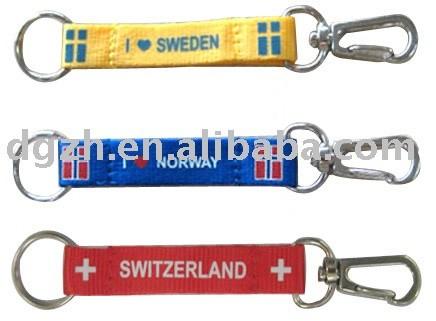 Schlüsselketten, Nylonschlüsselhalter