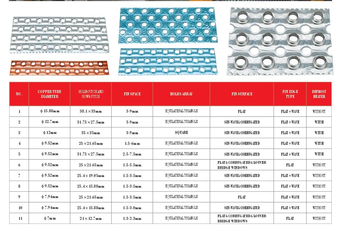 hydrophilic aluminum fin condenser
