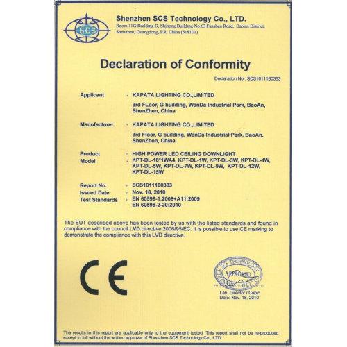 CE-LVD for led downlight downlight