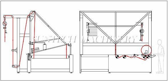 SUNTECH Automatic Fabric Edge Folding And Rolling Machine