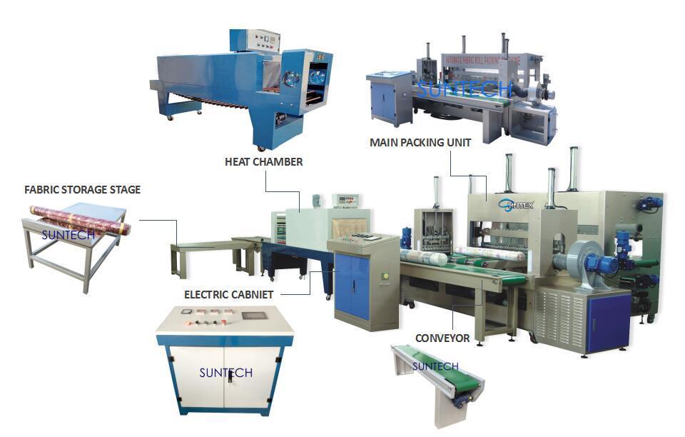 http://www.suntech-machinery.com/pid17183055/SUNTECH-Fabric-Roll-Packing-Machine.htm