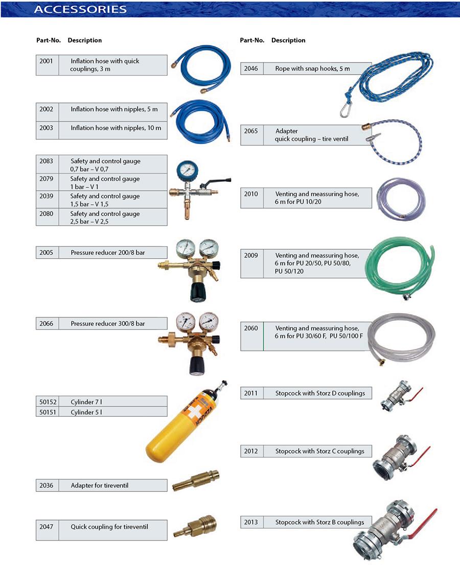 Water Stopper Tool : Water stopper tool for pipe repair
